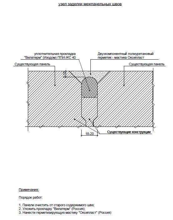Герметизация швов на доме 2
